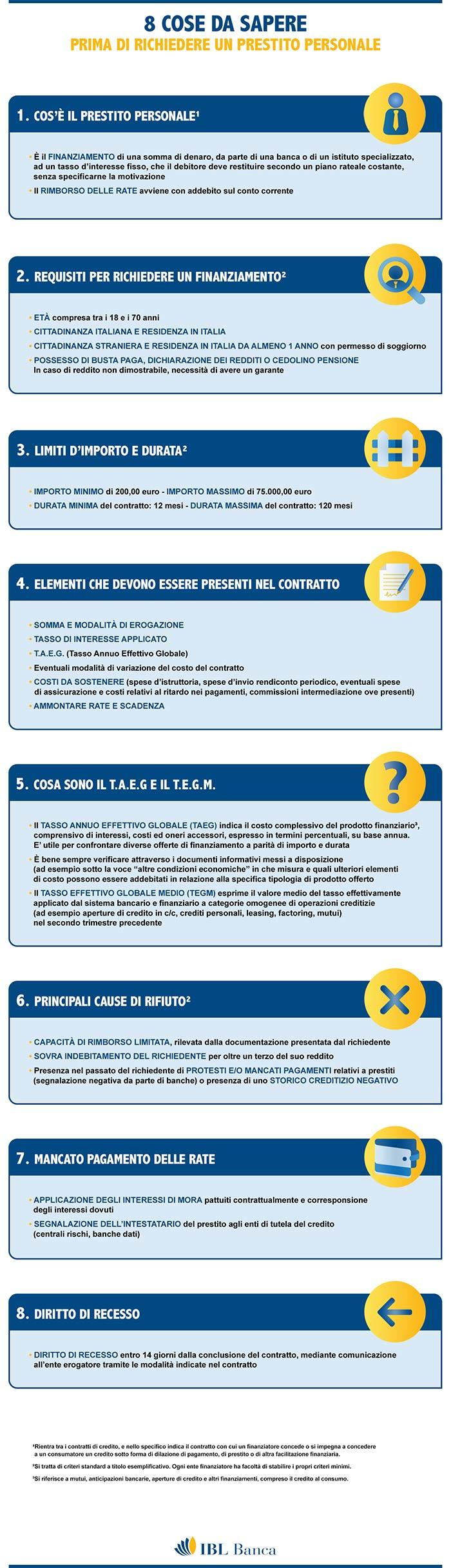 prestiti-personali-ibl-banca